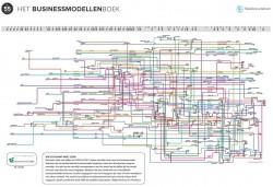 businesmodellenboek metrokaart